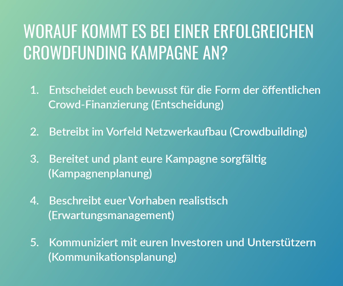 erfolgsfaktoren beim crowdfunding