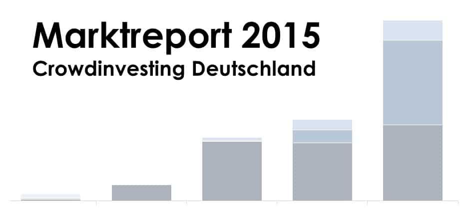 Marktreport_2015