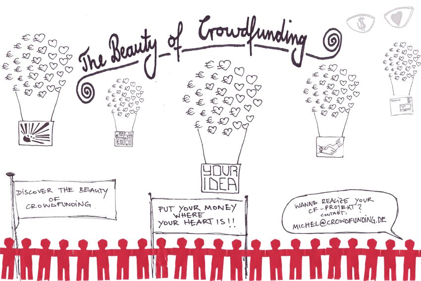 The Beauty of Crowdfunding