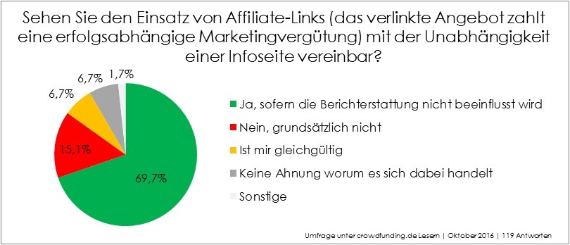 feedback_2016_affiliate