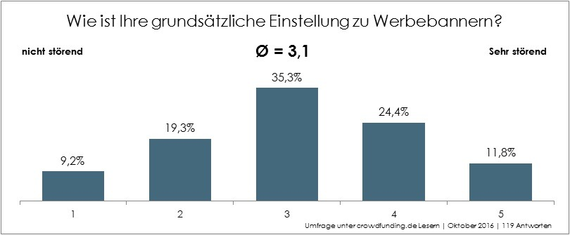 feedback_2016_werbebanner