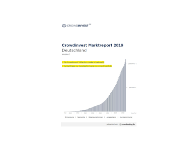Crowdinvest_Marktreport_2019